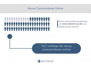 Novos consumidores online
